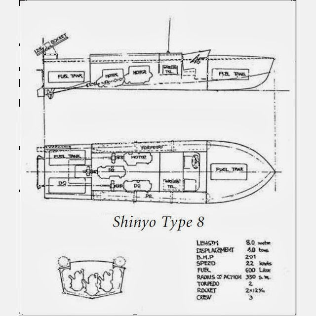 Shinyo Boat Type 8
