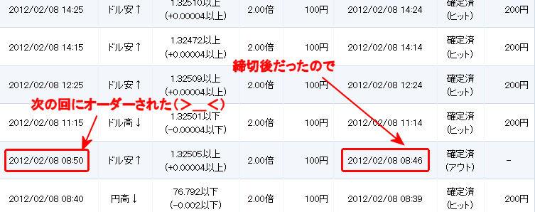 clickbo20120208
