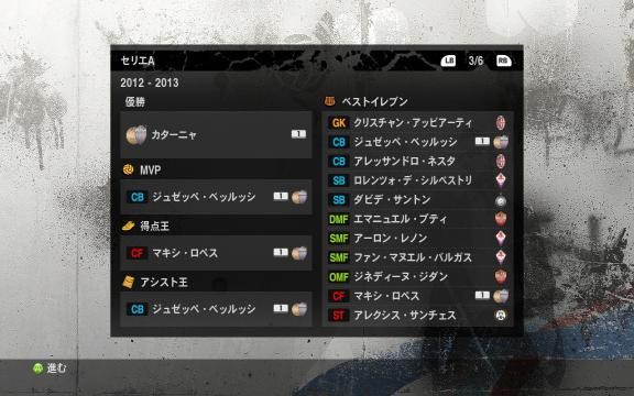 2012-2013タイトル
