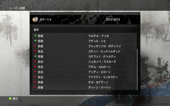 2012-2013人事