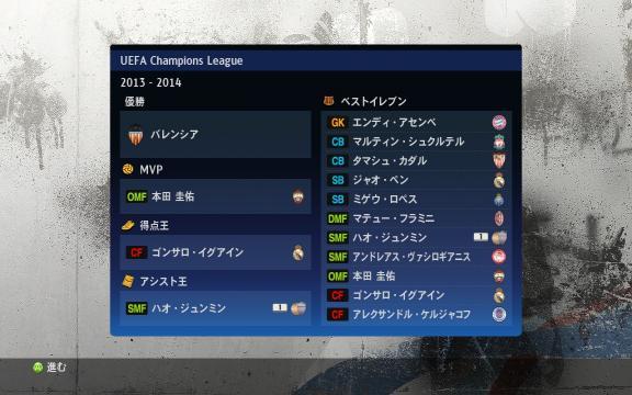 2013-2014チャンピオンズリーグ