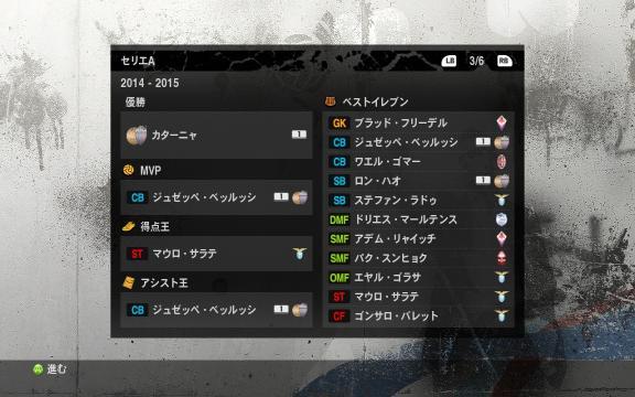 2014-2015成績