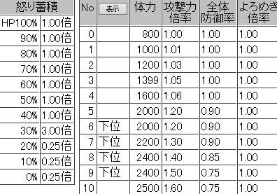 bandicam 2014-01-10 22-42-42-775