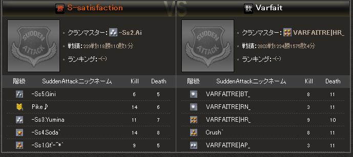 2回戦目saomt2012