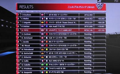 s-GT6をプレー 第5回 (1)