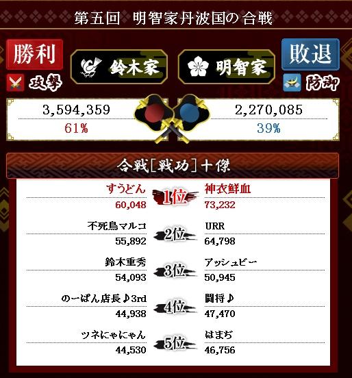 鈴木防衛戦