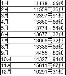 2013 株価 数字 jpeg
