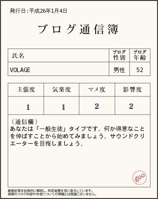 volage 通信簿