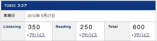 170結果