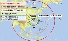 弾道ミサイル射程制限の延長