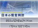 日本国の借金