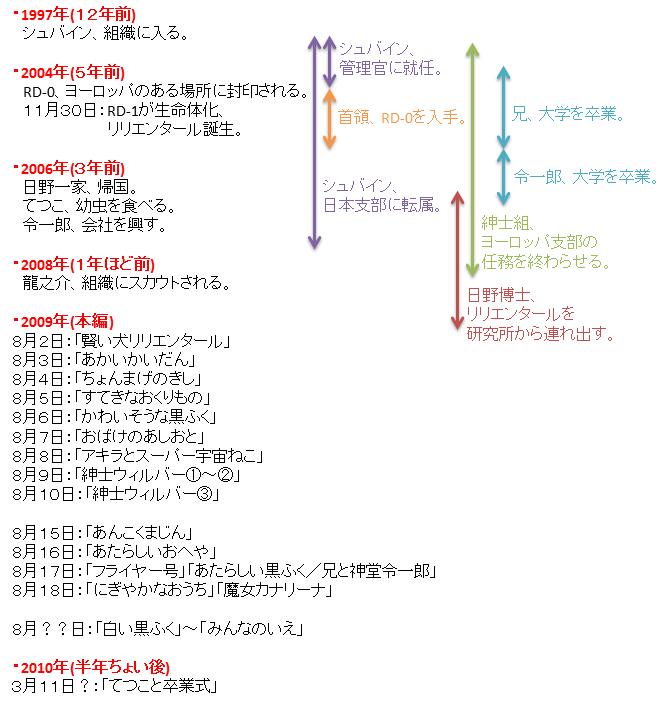 rili_history_small.png