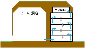 構造模式図1
