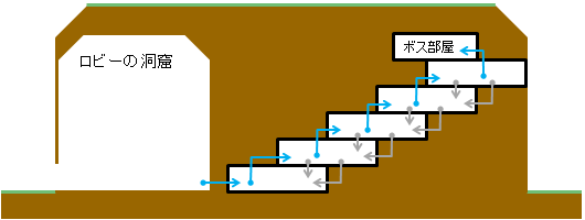 構造模式図2