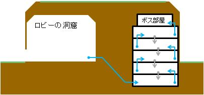 構造模式図3