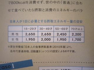 20110518tanita.jpg