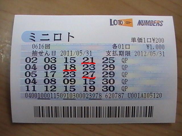 ミニロト当選番号