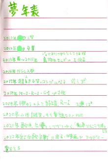 46時中4646日記-まさに夢!?