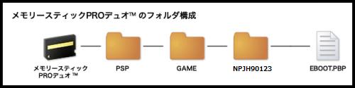 ACE COMBAT _folder
