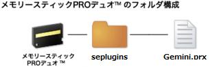 Gemini_folder.png