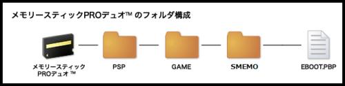 SMEMO_folder.png