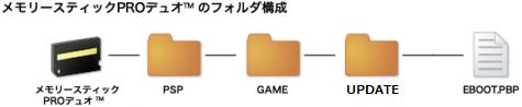 UPDATE_folder.png