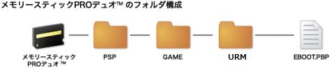 URM_folder.png