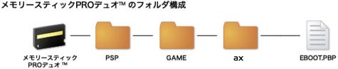 ax_folder.png