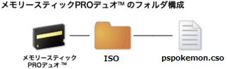 pspokemon_folder.png