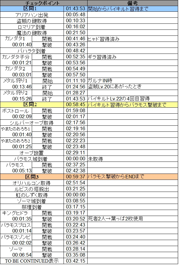 20111119_2回目