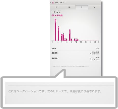 Lifelogアプリきゃぷ