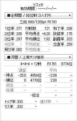 tenhou_prof_20110526-秋刀魚
