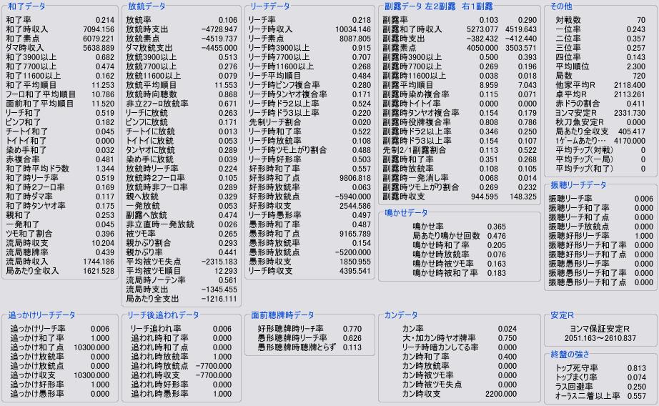 鳳南20110713