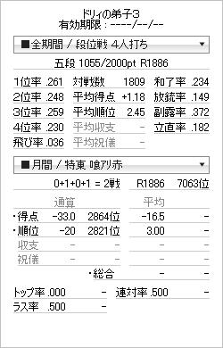 tenhou_prof_20110728 弟子3