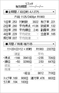 tenhou_prof_20110512.jpg