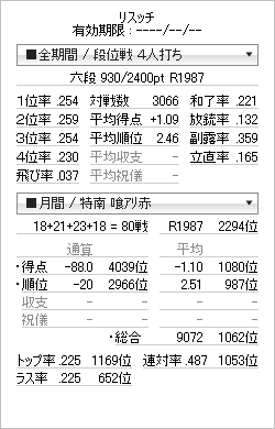 tenhou_prof_20110523.png