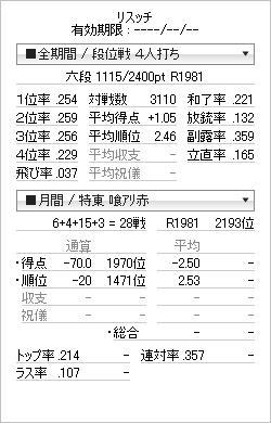 tenhou_prof_20110603.jpg