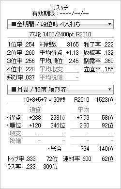 tenhou_prof_20110608.jpg