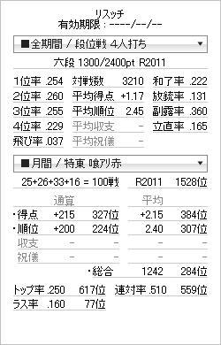 tenhou_prof_20110612.jpg