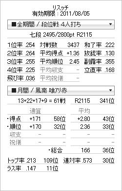 tenhou_prof_20110712.png