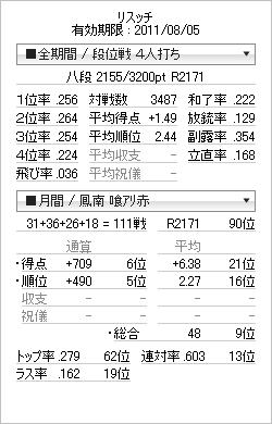tenhou_prof_20110716.png