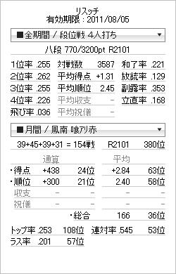 tenhou_prof_20110722.png
