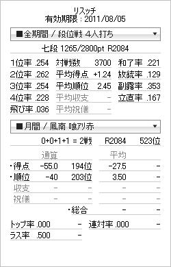 tenhou_prof_20110803.png