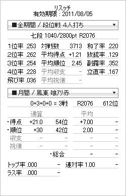 tenhou_prof_20110804.png