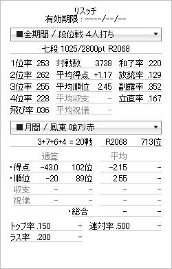 tenhou_prof_20110806.png