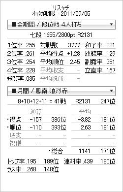 tenhou_prof_20110816.png
