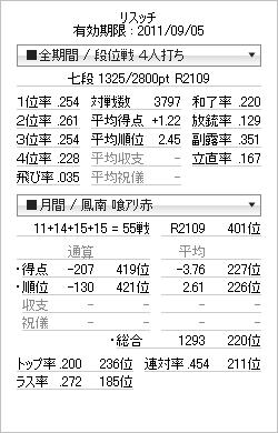 tenhou_prof_20110823.png