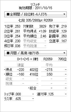 tenhou_prof_20110917.png