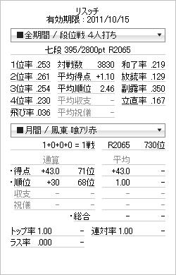 tenhou_prof_20110918.png