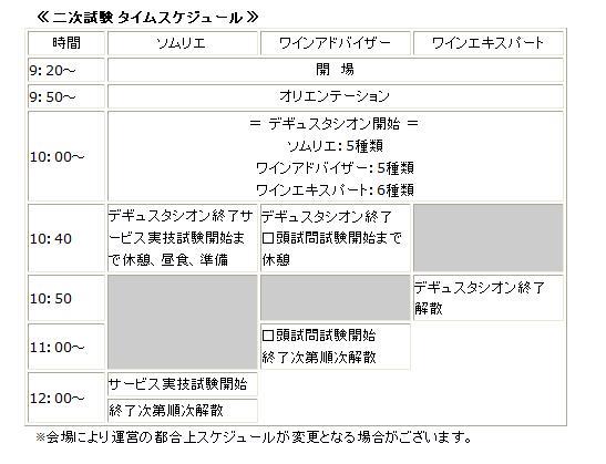 2011年度二次試験スケジュール